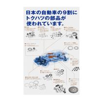 特殊発條興業 (トクハツ)株式会社 企業イメージ