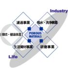 アイオン株式会社 企業イメージ