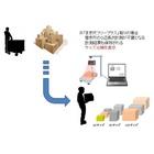 テクニカルシステム株式会社 企業イメージ