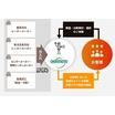 株式会社OKAMOTO 企業イメージ