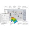 シーメンスプロセスシステムズエンジニアリング / シーメンス PSE 企業イメージ