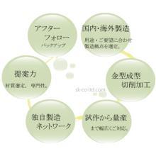 株式会社エスケー 企業イメージ