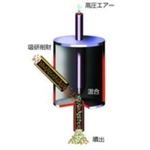 株式会社細野メタリコン工業所 企業イメージ