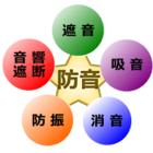 消音技研株式会社 企業イメージ