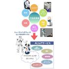AIロボットコミュニケーション株式会社 企業イメージ