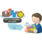 株式会社ユニットシステムエンジニアリング 企業イメージ