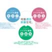 地盤ネット株式会社 企業イメージ