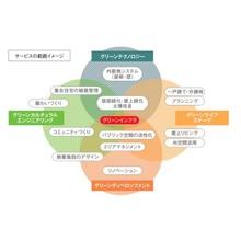 東邦レオ株式会社 企業イメージ