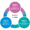 株式会社MORI 企業イメージ