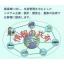 プロダクトシステム株式会社 企業イメージ
