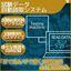 ソフト 試験データ自動入力システム.jpg