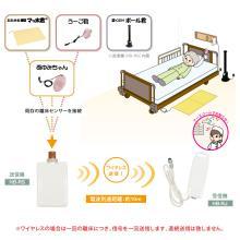 既存センサーを送信機に接続するだけで、離床センサーをワイヤレス化!