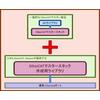 CCRN-EtherCAT.jpg