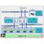 【開発事例】ALC生産指示配信システム 製品画像