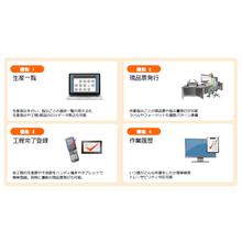 【Smart F】生産管理システム 製品画像