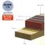 改質アスファルト常温積層工法 ※建設技術審査証明を取得! 製品画像