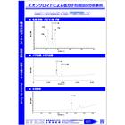 【資料】イオンクロマトによる低分子有機酸の分析事例 製品画像