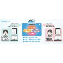 【高齢者施設向け】看護・介護支援サービス『SafeHR』 製品画像