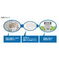 【液面計事例】タンク液面計測の業務効率化を実現したい 製品画像