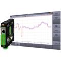 工具及びプロセスモニタリング用電力計測モジュール『GEMTP』 製品画像