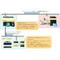 【課題解決事例】生産情報活用システム 製品画像