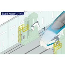 高効率塗装システム 鉄道車両塗装システム 製品画像