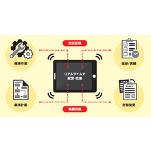 生産順序指示システム 製品画像
