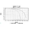 【イオン交換樹脂延命 事例】日本ビクター株式会社 製品画像
