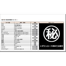 海外向け防爆規制対応モーター 対応ラインナップ 製品画像