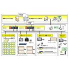 【開発事例】生産指示システム 製品画像