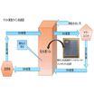 【酸化被膜工法 事例】NTT-ATクリエイティブ株式会社本社工場 製品画像