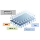超軽量太陽電池 製品画像
