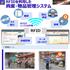 誰でも簡単に棚卸や物探し!RFIDを使った資産・物品管理システム 製品画像