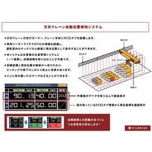 【ロケーション管理】天井クレーン自動位置検知システム 製品画像