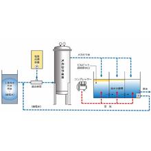 【排水処理事例】メカセラ装置『ODSタイプ』 製品画像