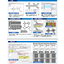 信号時間検討システム「APS-λ」 製品画像
