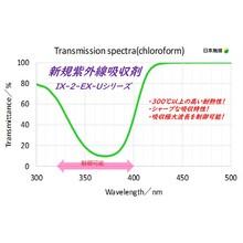 紫外線吸収剤 IX-2-EX-Uシリーズ 製品画像