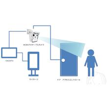 NeoFace KAOATO+MOBOTIXサーマルカメラ 製品画像