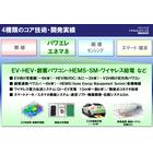 コア技術紹介【Part2】 パワエレ・エネマネ 製品画像