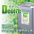 消臭剤の効果的な使用方法 「使用方法」も弊社商品です。 製品画像