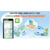 日報・出面システム『日報365』LINE機能搭載 製品画像