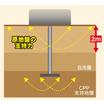 CPP工法とは 製品画像