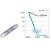 【制菌効果 事例】神奈川県産業技術センター 製品画像