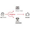 食品・医薬品・化粧品向けロボットソリューション 製品画像