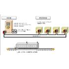 【開発事例】硬化炉上下コンベア制御システム 製品画像