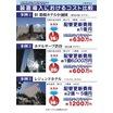 【ホテル・旅館】空調配管にはNMRパイプテクター 製品画像