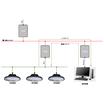 PLC通信による照明制御 (海外向け) 製品画像