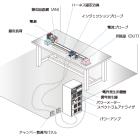 BCI(束線電流注入)試験システム【車載電子機器用】 製品画像