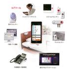 無線ケアコールシステム『ココヘルパ』 製品画像