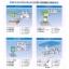 藤倉ゴム工業(株) 制御機器製品アプリケーション案内 製品画像
